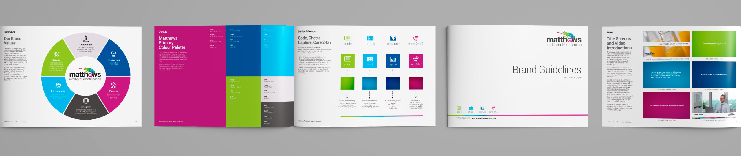 Matthews Brand Guidelines Brand Strategy Marketing Campaign Brand Design